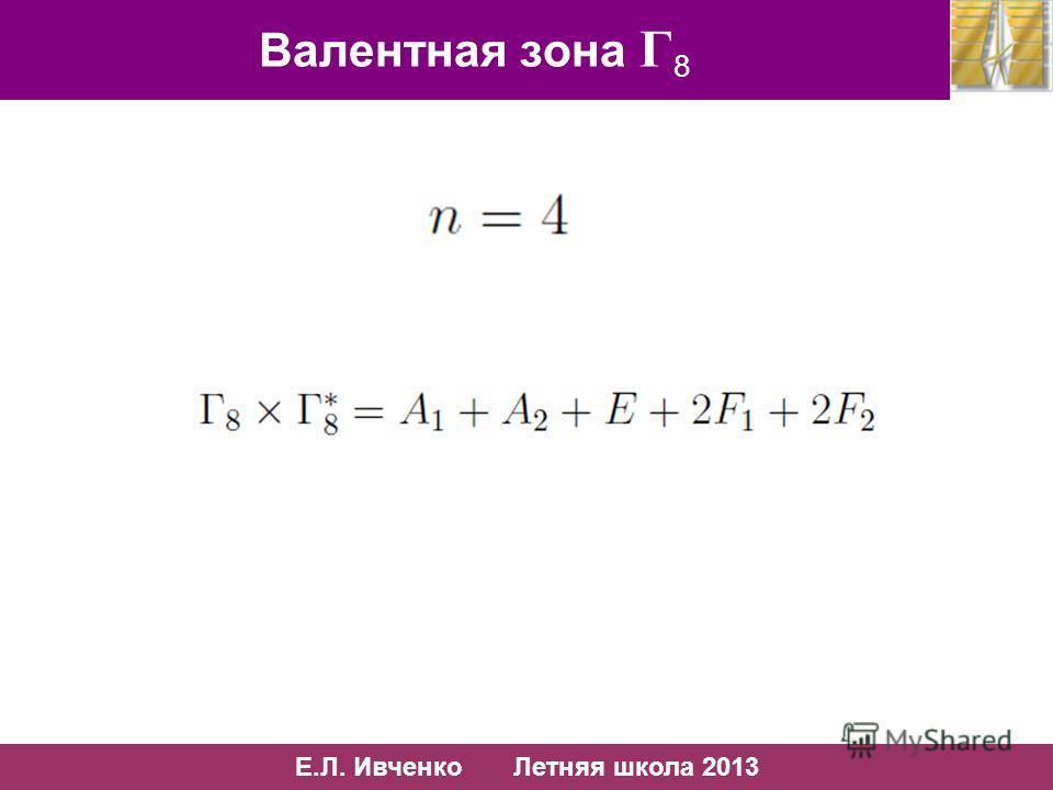 45/10 Е.Л. Ивченко Летняя школа 2013 45/13 Валентная зона Γ 8