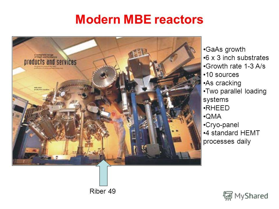 Modern MBE reactors Riber 49 GaAs growth 6 x 3 inch substrates Growth rate 1-3 A/s 10 sources As cracking Two parallel loading systems RHEED QMA Cryo-panel 4 standard HEMT processes daily