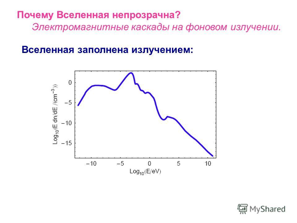 Вселенная заполнена излучением: Почему Вселенная непрозрачна? Электромагнитные каскады на фоновом излучении. диффузное гамма-излучение (активные ядра галактик, аннигиляция темной материи(?) и т.д.)