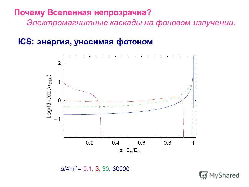 Почему Вселенная непрозрачна? Электромагнитные каскады на фоновом излучении. рождение пар: энергия, уносимая электроном s/4m 2 = 3, 30, 30000