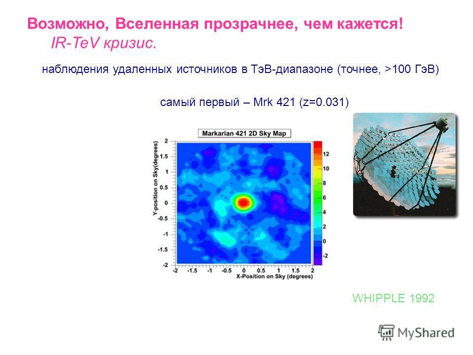 HESS Возможно, Вселенная прозрачнее, чем кажется! IR-TeV кризис. наблюдения удаленных источников в ТэВ-диапазоне (точнее, >100 ГэВ) VERITAS CANGAROO STACEE ГT-48 MAGIC