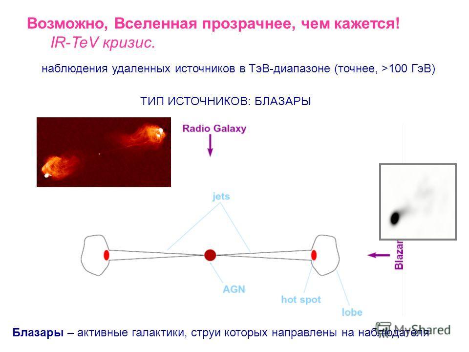 Возможно, Вселенная прозрачнее, чем кажется! IR-TeV кризис. наблюдения удаленных источников в ТэВ-диапазоне (точнее, >100 ГэВ) самый первый – Mrk 421 (z=0.031) WHIPPLE 1992