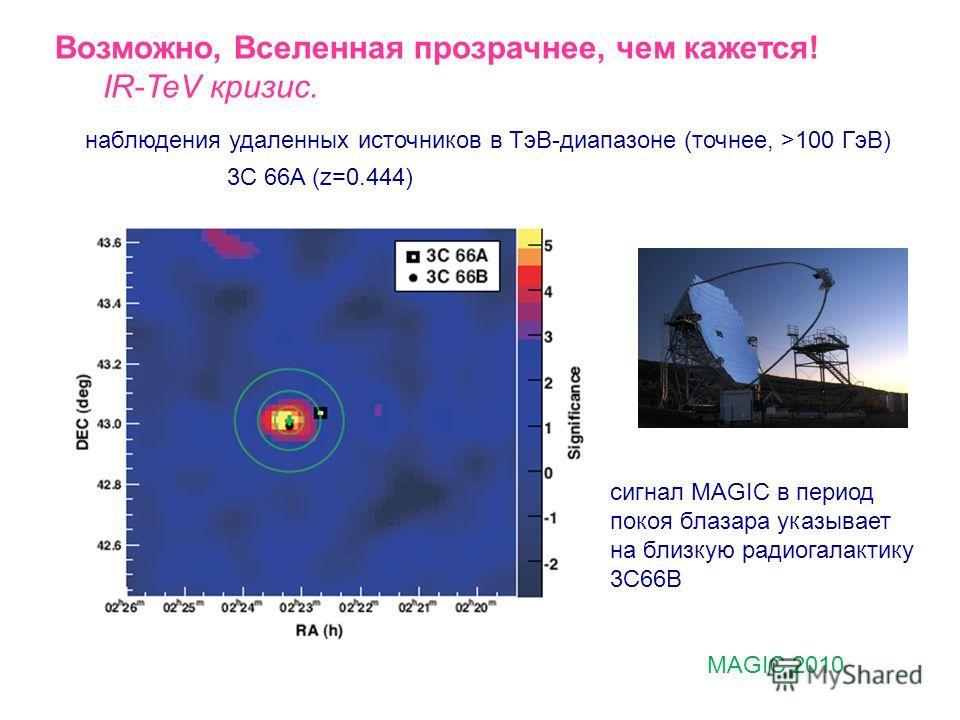 Возможно, Вселенная прозрачнее, чем кажется! IR-TeV кризис. 3С 66A (z=0.444) VERITAS 2009 сигнал VERITAS в период вспышки блазара указывает на блазар 3С66А