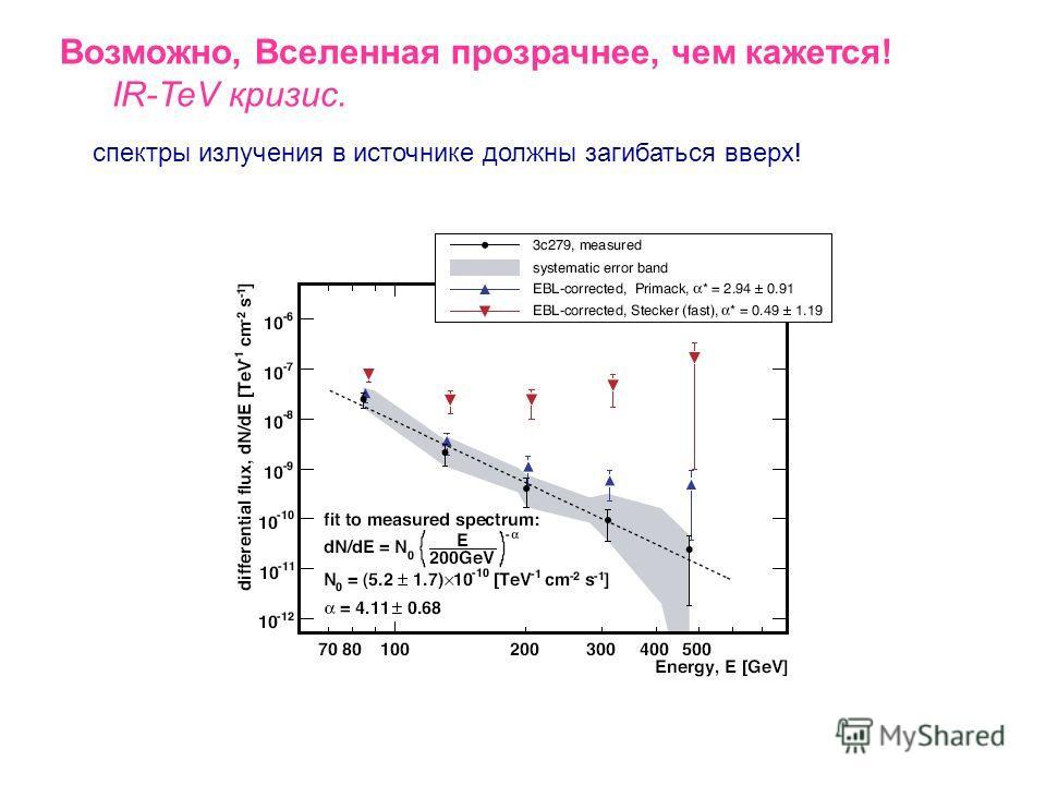 3C 66A ? 3C 279 Возможно, Вселенная прозрачнее, чем кажется! IR-TeV кризис. оптическая толща Вселенной + источники расстояние энергия фотонов