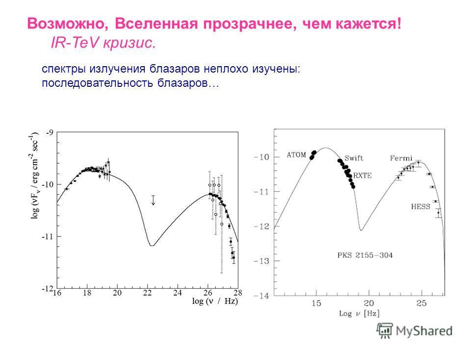 Возможно, Вселенная прозрачнее, чем кажется! IR-TeV кризис. спектры излучения блазаров неплохо изучены: последовательность блазаров… радио рентген видимый свет МэВ >ГэВ FSRQ – радиояркие квазары с плоским спектром LBL – лацертиды с низкоэнергетически
