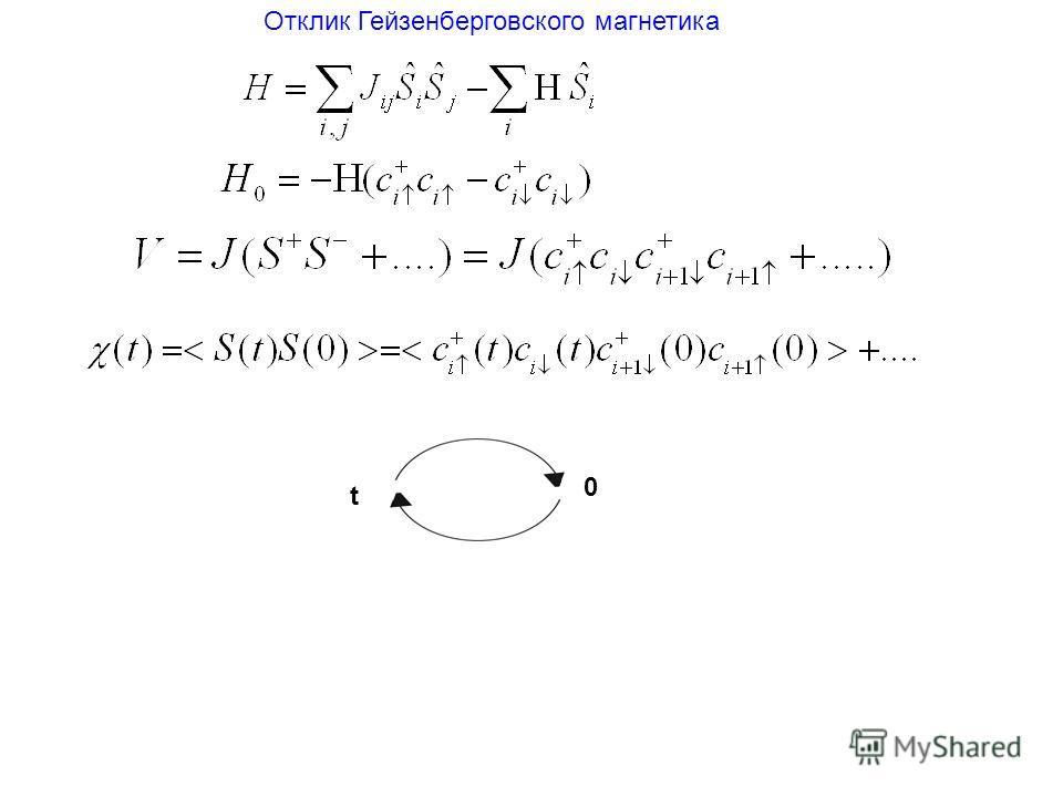 Отклик Гейзенберговского магнетика 0 t