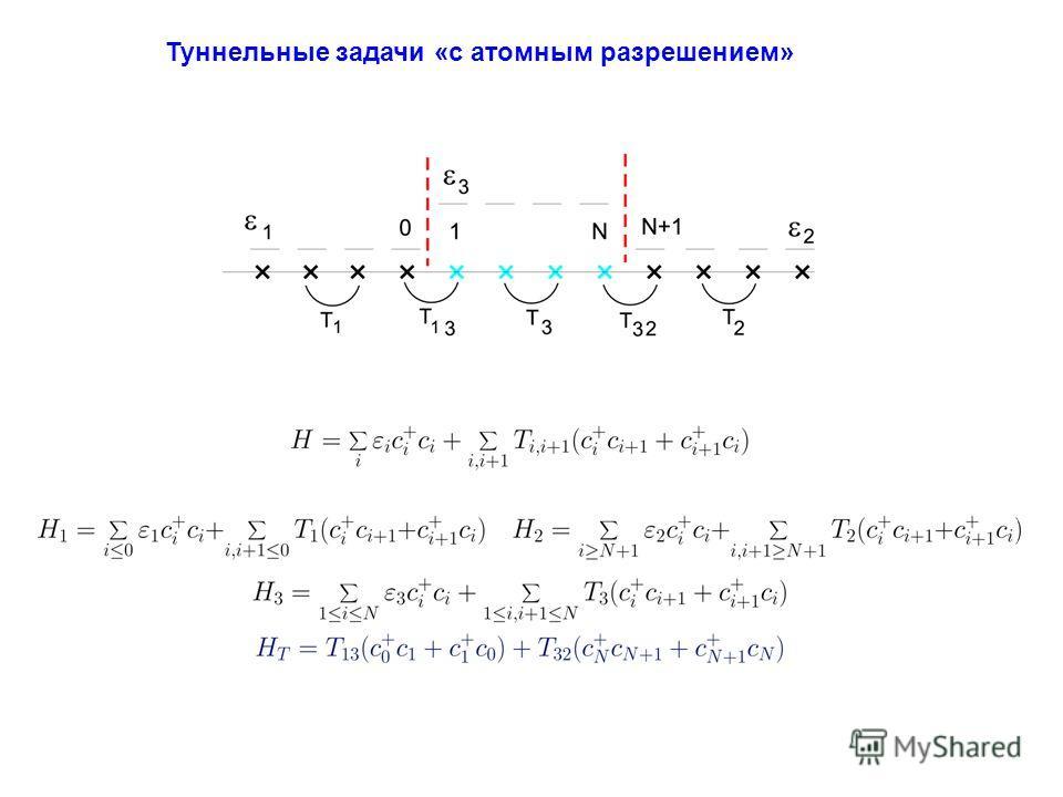 Туннельные задачи «с атомным разрешением»
