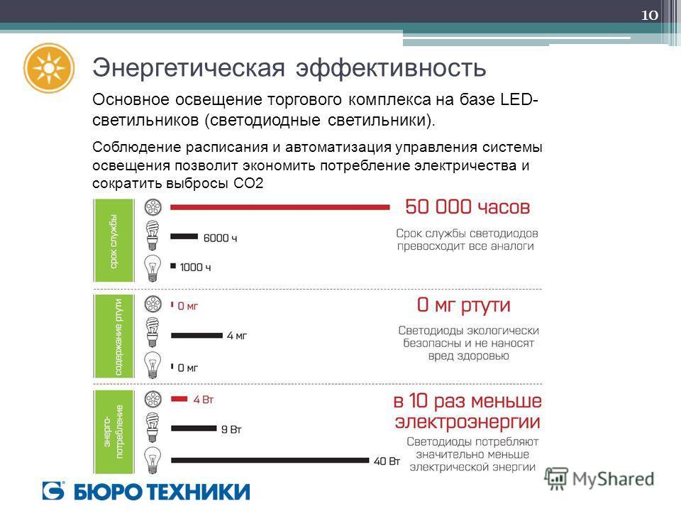 Энергетическая эффективность Основное освещение торгового комплекса на базе LED- светильников (светодиодные светильники). Соблюдение расписания и автоматизация управления системы освещения позволит экономить потребление электричества и сократить выбр
