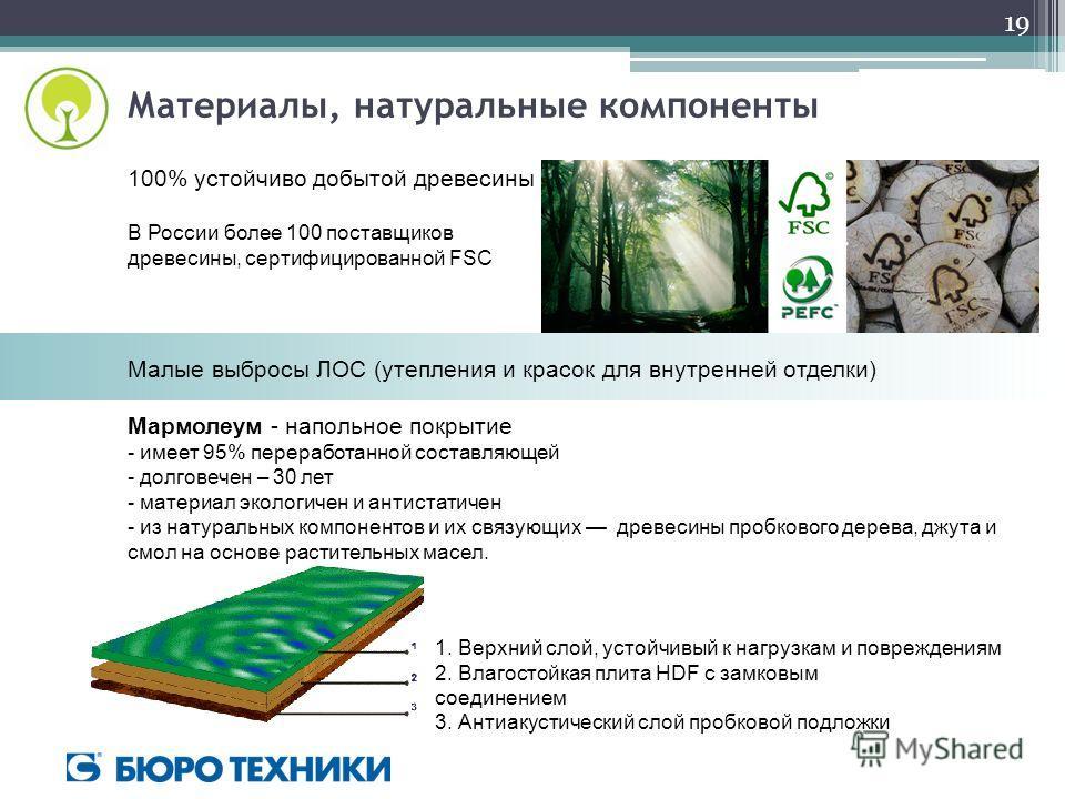 Материалы, натуральные компоненты 100% устойчиво добытой древесины В России более 100 поставщиков древесины, сертифицированной FSC Малые выбросы ЛОС (утепления и красок для внутренней отделки) Мармолеум - напольное покрытие - имеет 95% переработанной