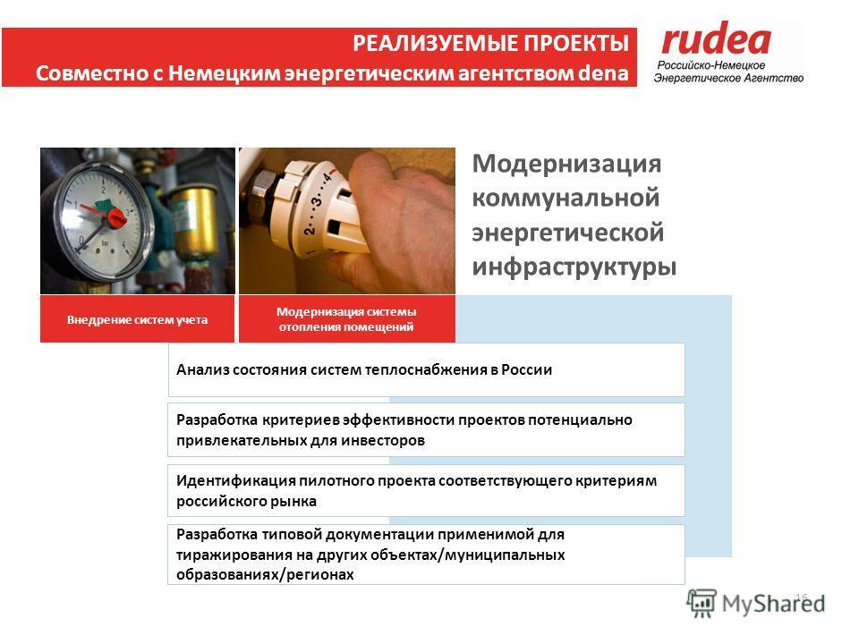 Разработка критериев эффективности проектов потенциально привлекательных для инвесторов Идентификация пилотного проекта соответствующего критериям российского рынка Анализ состояния систем теплоснабжения в России 16 Внедрение систем учета Модернизаци