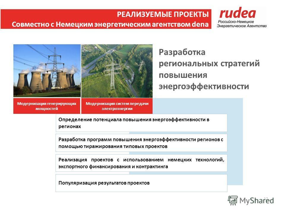 Разработка программ повышения энергоэффективности регионов с помощью тиражирования типовых проектов Реализация проектов с использованием немецких технологий, экспортного финансирования и контрактинга Определение потенциала повышения энергоэффективнос