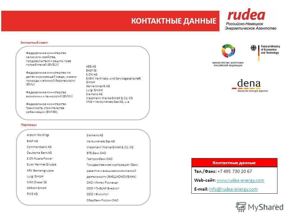 33 Контактные данные Тел./Факс: +7 495 730 20 67 Web-сайт: www.rudea-energy.comwww.rudea-energy.com E-mail: info@rudea-energy.cominfo@rudea-energy.com КОНТАКТНЫЕ ДАННЫЕ Партнеры: Alstom Holdings BASF AG Commerzbank AG Deutsche Bank AG E.ON Russia Pow