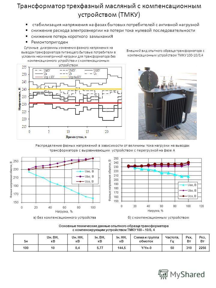 Трансформатор трехфазный масляный с компенсационным устройством (ТМКУ) стабилизация напряжения на фазах бытовых потребителей с активной нагрузкой снижение расхода электроэнергии на потери тока нулевой последовательности снижение потерь короткого замы