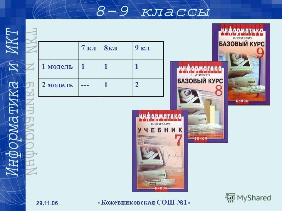 29.11.06 « Кожевниковская СОШ 1 » 7 кл8кл9 кл 1 модель111 2 модель---12