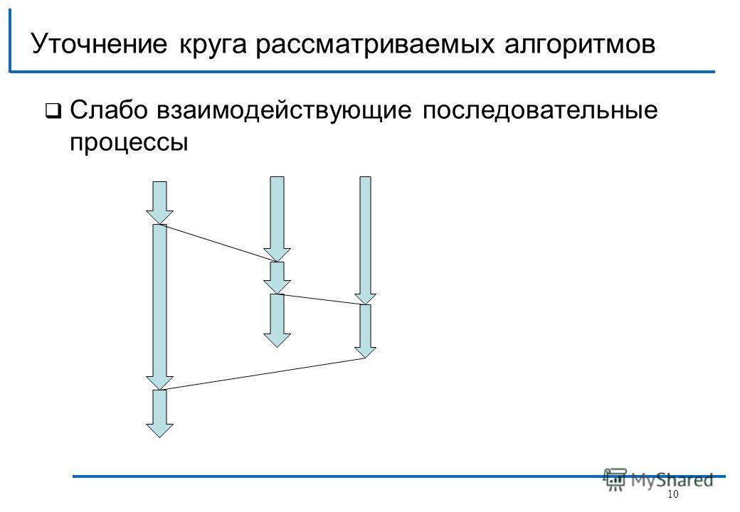 Уточнение круга рассматриваемых алгоритмов Слабо взаимодействующие последовательные процессы 10
