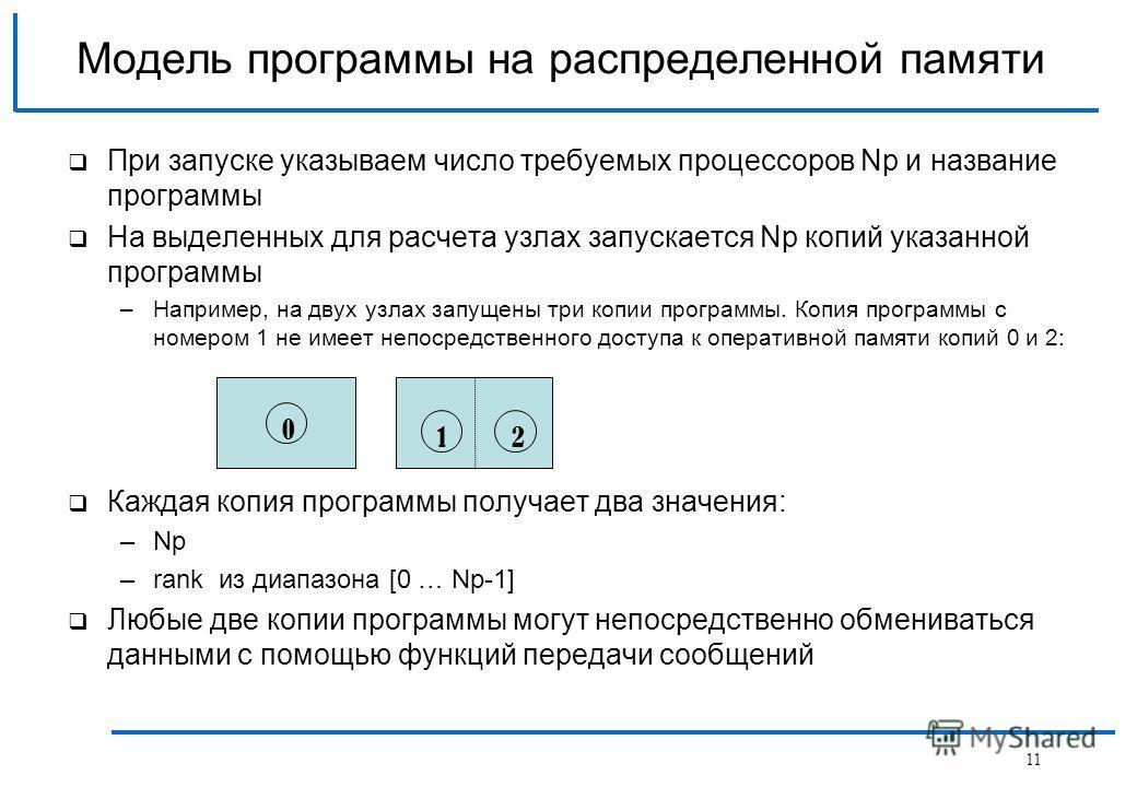 При запуске указываем число требуемых процессоров Np и название программы На выделенных для расчета узлах запускается Np копий указанной программы –Например, на двух узлах запущены три копии программы. Копия программы с номером 1 не имеет непосредств