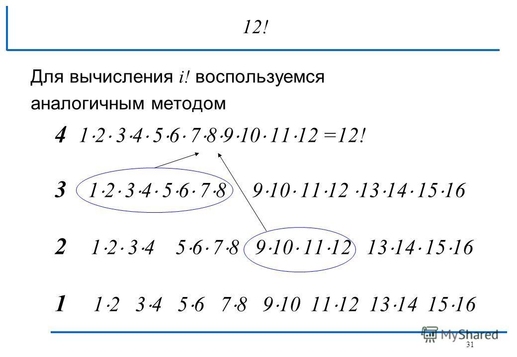 Для вычисления i! воспользуемся аналогичным методом 4 1 2 3 4 5 6 7 8 9 10 11 12 =12! 3 1 2 3 4 5 6 7 8 9 10 11 12 13 14 15 16 2 1 2 3 4 5 6 7 8 9 10 11 12 13 14 15 16 1 1 2 3 4 5 6 7 8 9 10 11 12 13 14 15 16 12! 31