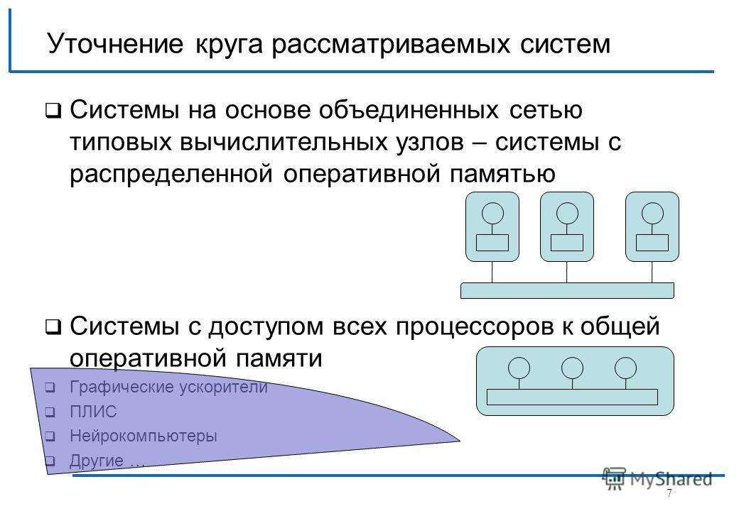 Уточнение круга рассматриваемых систем Системы на основе объединенных сетью типовых вычислительных узлов – системы с распределенной оперативной памятью Системы с доступом всех процессоров к общей оперативной памяти Графические ускорители ПЛИС Нейроко