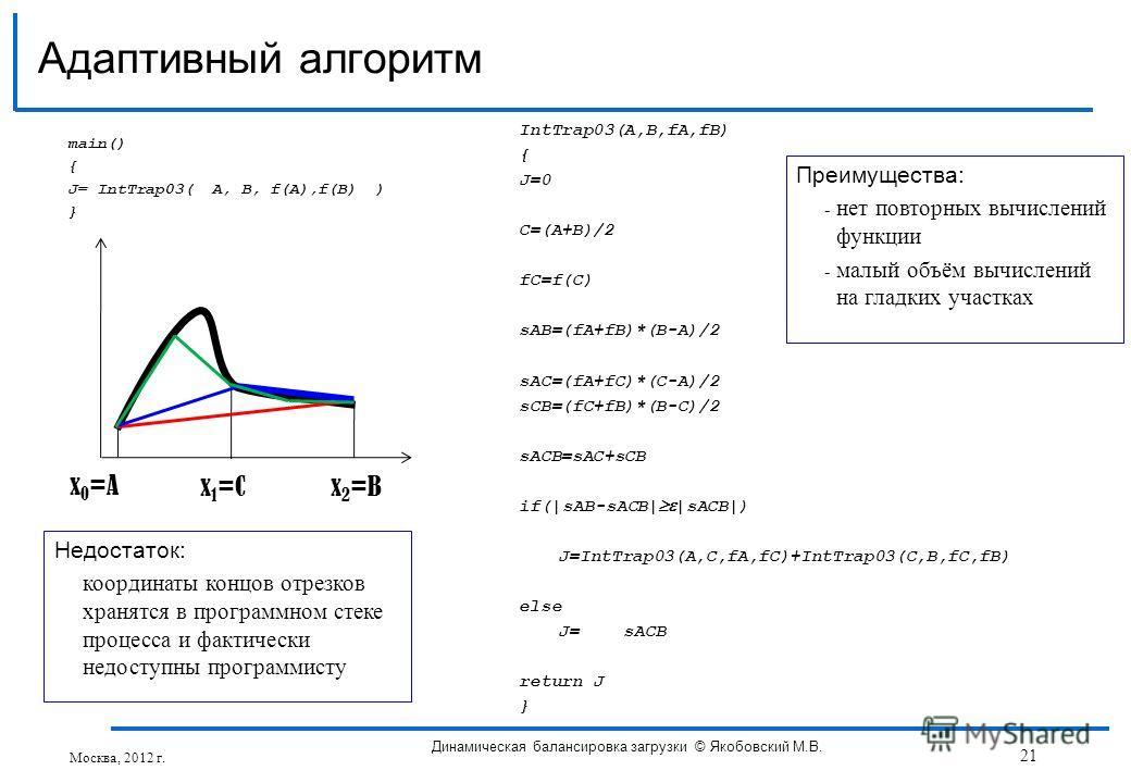 main() { J= IntTrap03( A, B, f(A),f(B) ) } Адаптивный алгоритм IntTrap03(A,B,fA,fB) { J=0 C=(A+B)/2 fC=f(C) sAB=(fA+fB)*(B-A)/2 sAC=(fA+fC)*(C-A)/2 sCB=(fC+fB)*(B-C)/2 sACB=sAC+sCB if(|sAB-sACB| |sACB|) J=IntTrap03(A,C,fA,fC)+IntTrap03(C,B,fC,fB) els