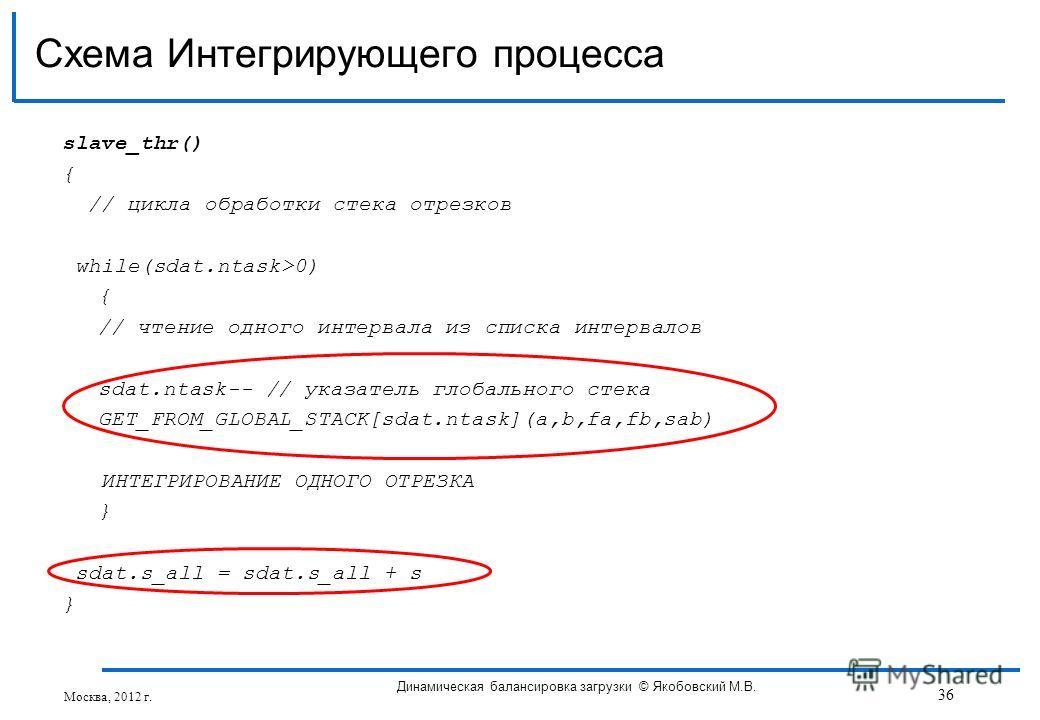 slave_thr() { // цикла обработки стека отрезков while(sdat.ntask>0) { // чтение одного интервала из списка интервалов sdat.ntask-- // указатель глобального стека GET_FROM_GLOBAL_STACK[sdat.ntask](a,b,fa,fb,sab) ИНТЕГРИРОВАНИЕ ОДНОГО ОТРЕЗКА } sdat.s_