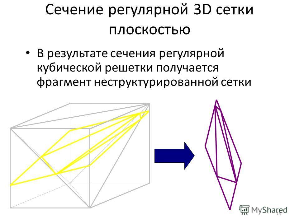 19 Сечение регулярной 3D сетки плоскостью В результате сечения регулярной кубической решетки получается фрагмент неструктурированной сетки