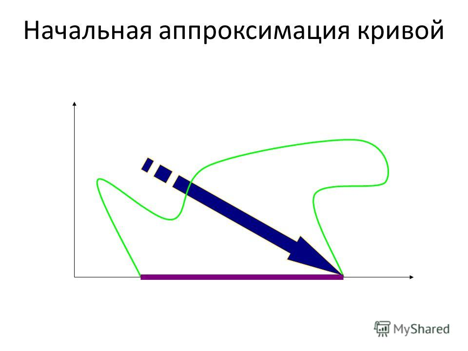Начальная аппроксимация кривой