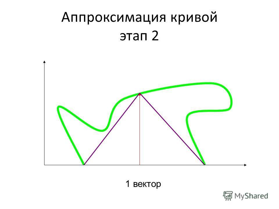 Аппроксимация кривой этап 2 1 вектор