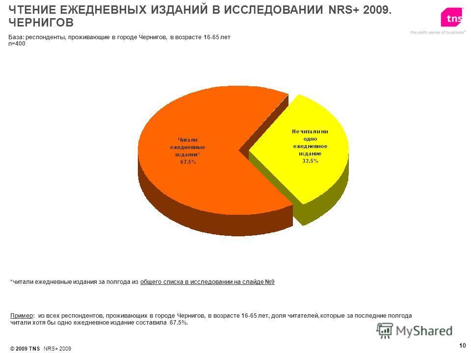 © 2009 TNS NRS+ 2009 10 *читали ежедневные издания за полгода из общего списка в исследовании на слайде 9 Пример: из всех респондентов, проживающих в городе Чернигов, в возрасте 16-65 лет, доля читателей, которые за последние полгода читали хотя бы о