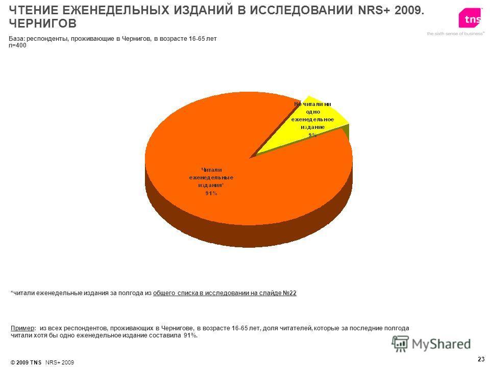 © 2009 TNS NRS+ 2009 23 *читали еженедельные издания за полгода из общего списка в исследовании на слайде 22 Пример: из всех респондентов, проживающих в Чернигове, в возрасте 16-65 лет, доля читателей, которые за последние полгода читали хотя бы одно