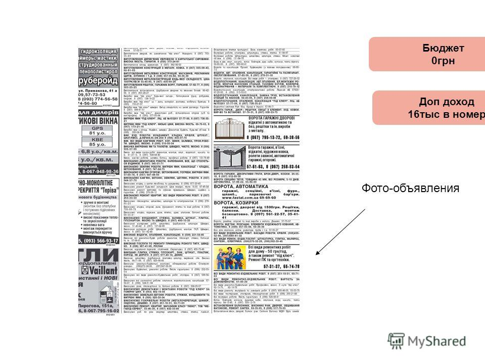 Фото-объявления Бюджет 0грн Доп доход 16тыс в номер
