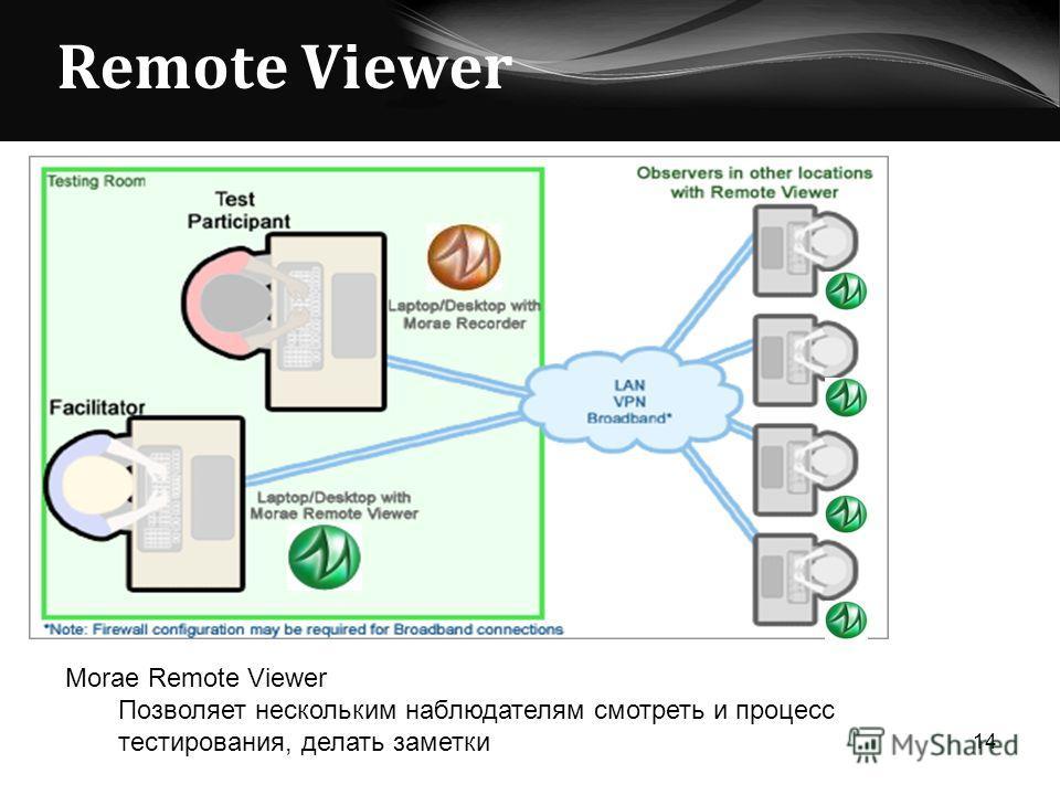 Remote Viewer 14 Morae Remote Viewer Позволяет нескольким наблюдателям смотреть и процесс тестирования, делать заметки