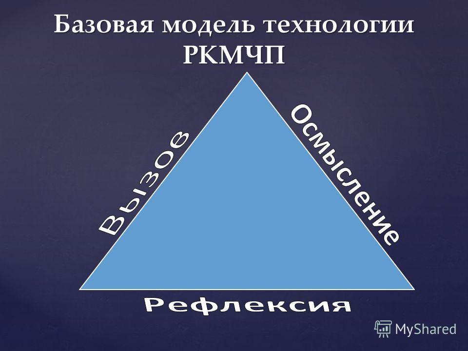 Базовая модель технологии РКМЧП