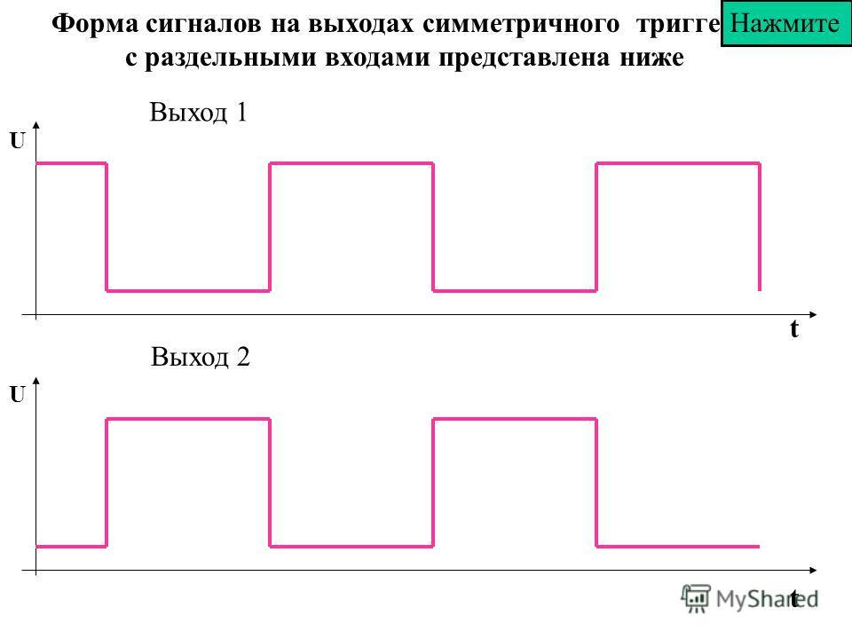 + Т1Т2 + - - Rк1 Rк2 С1С2 R1R1R2R2 D1 D2 R3R4 С3С3 С4С4 Вых 1 Вых2 Еист Есм Нажав на соответствующую кнопку Вход 1 или Вход 2 подаем короткий импульс положительной полярности на вход 1 или 2 триггера. Если импульс приходит на базу открытого транзисто