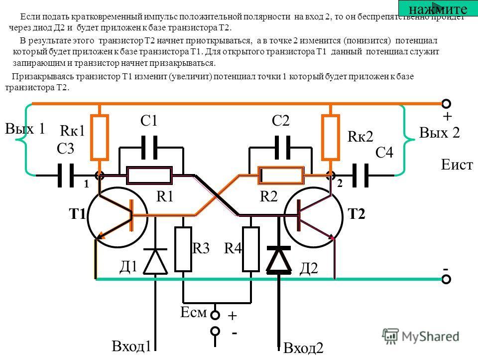 Если теперь подать положительный потенциал на вход 1, то он беспрепятственно пройдет через диод Д1 и будет приложен к базе транзистора Т1. нажмите + Т1Т2 + - - Rк1 Rк2 С1С2 R1R1R2R2 Д1Д1 Д2Д2 R3R4 С3С3 С4С4 Вых 1 Вых 2 Вход1 Вход2 Еист Есм 1 2 Однако