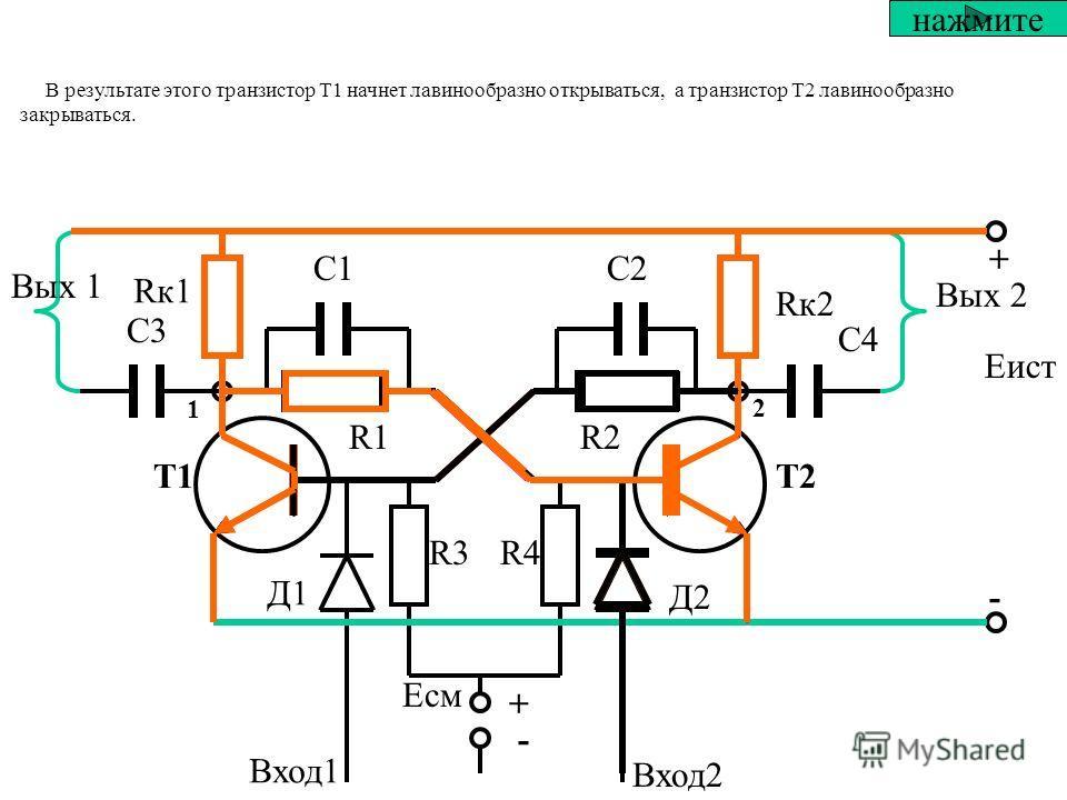 Если подать кратковременный импульс положительной полярности на вход 2, то он беспрепятственно пройдет через диод Д2 и будет приложен к базе транзистора Т2. нажмите + Т1Т2 + - - Rк1 Rк2 С1С2 R1R1R2R2 Д1Д1 Д2Д2 R3R4 С3С3 С4С4 Вых 1 Вых 2 Вход1 Вход2 Е