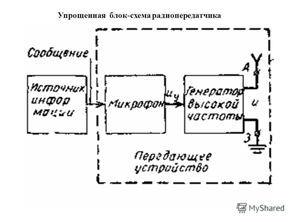Упрощенная блок-схема