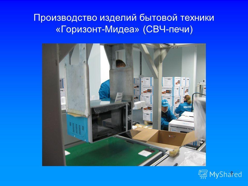 8 Производство изделий бытовой техники «Горизонт-Мидеа» (СВЧ-печи)