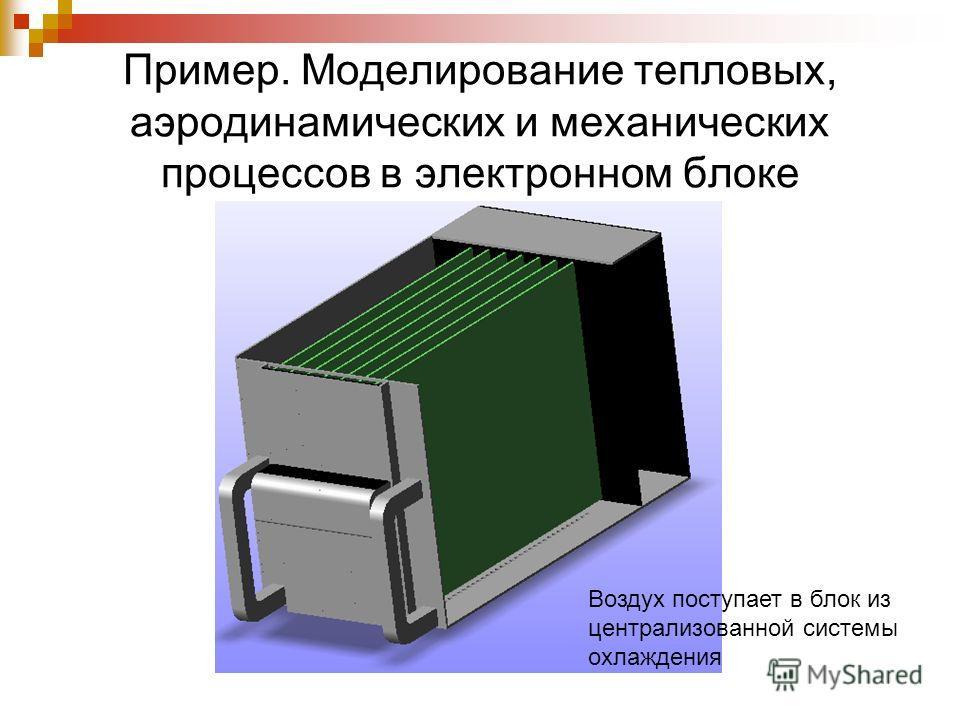 Пример. Моделирование тепловых, аэродинамических и механических процессов в электронном блоке Воздух поступает в блок из централизованной системы охлаждения