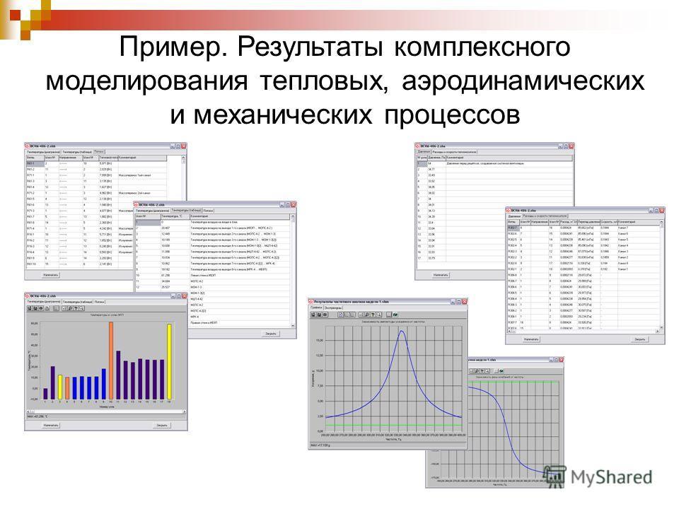Пример. Результаты комплексного моделирования тепловых, аэродинамических и механических процессов