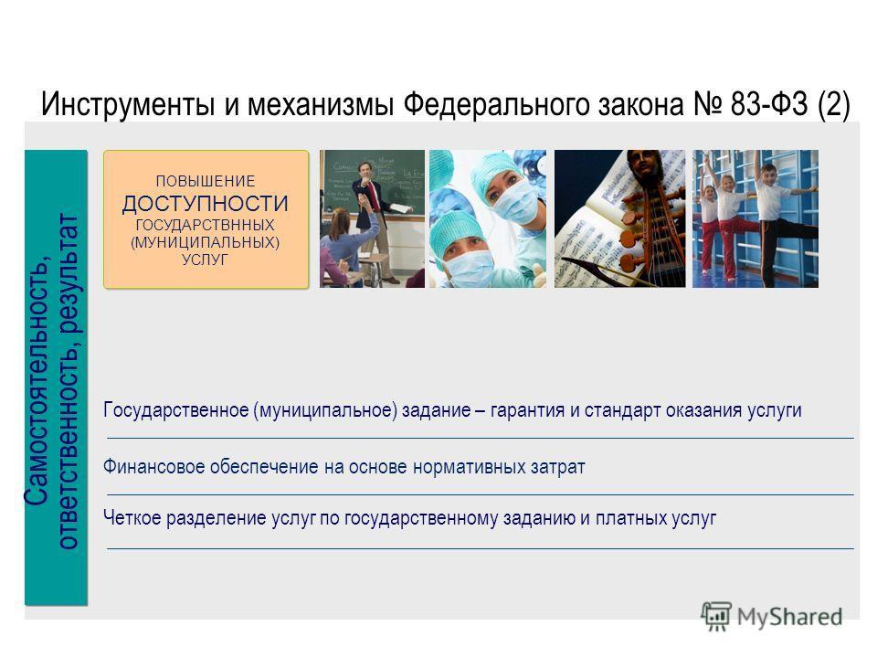 Инструменты и механизмы Федерального закона 83-ФЗ (2) Четкое разделение услуг по государственному заданию и платных услуг Финансовое обеспечение на основе нормативных затрат Государственное (муниципальное) задание – гарантия и стандарт оказания услуг