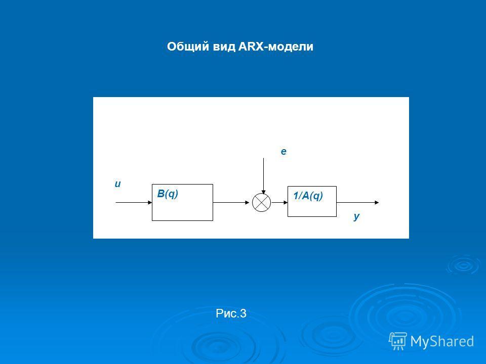 y 1/A(q) e B(q) u Общий вид ARX-модели Рис.3