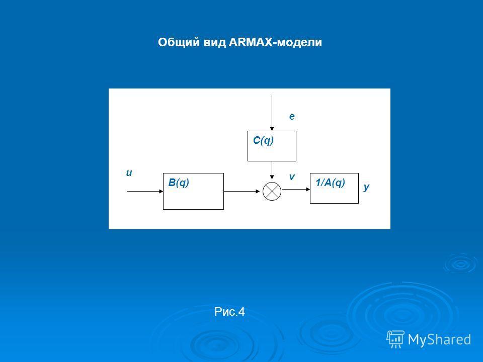 v y С(q) e B(q) u 1/A(q) Общий вид ARMAX-модели Рис.4