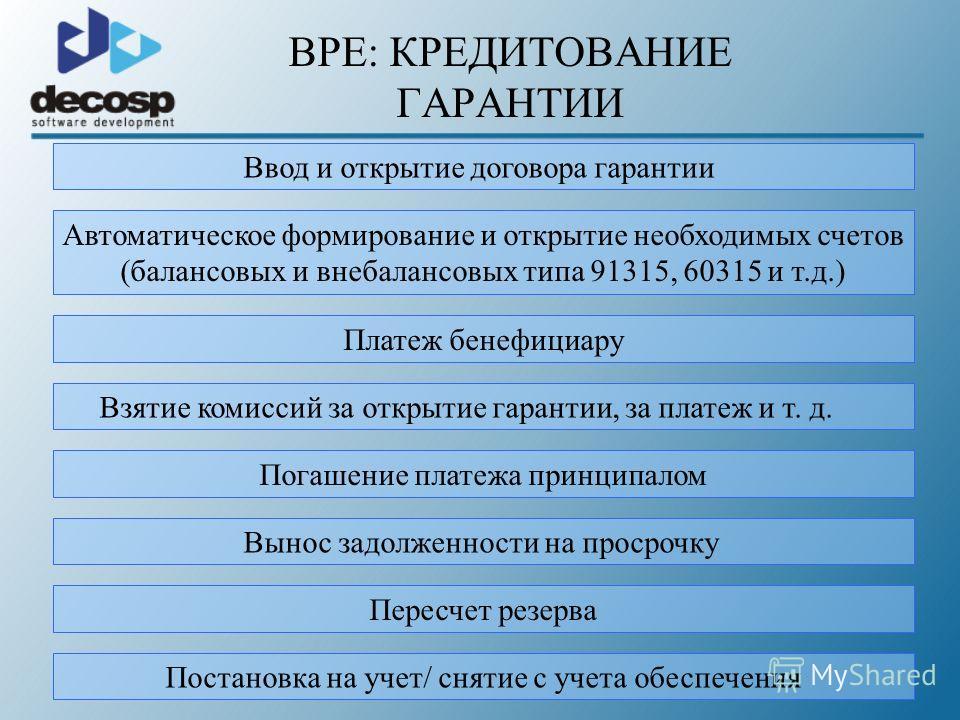 BPE: КРЕДИТОВАНИЕ ГАРАНТИИ Ввод и открытие договора гарантии Автоматическое формирование и открытие необходимых счетов (балансовых и внебалансовых типа 91315, 60315 и т.д.) Платеж бенефициару Взятие комиссий за открытие гарантии, за платеж и т. д. По