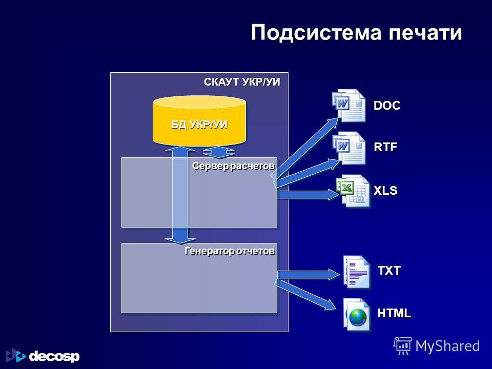 Подсистема печати СКАУТ УКР/УИ БД УКР/УИ DOC RTF XLS Генератор отчетов Сервер расчетов TXT HTML