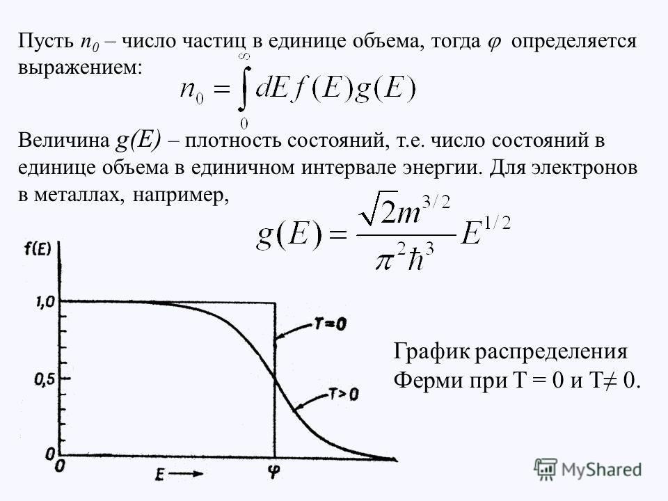 Пусть n 0 – число частиц в единице объема, тогда определяется выражением: Величина g(E) – плотность состояний, т.е. число состояний в единице объема в единичном интервале энергии. Для электронов в металлах, например, График распределения Ферми при T