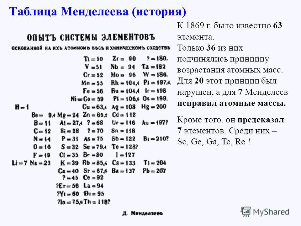 Таблица Менделеева (история) К 1869 г. было известно 63 элемента. Только 36 из них подчинялись принципу возрастания атомных масс. Для 20 этот принцип был нарушен, а для 7 Менделеев исправил атомные массы. Кроме того, он предсказал 7 элементов. Среди