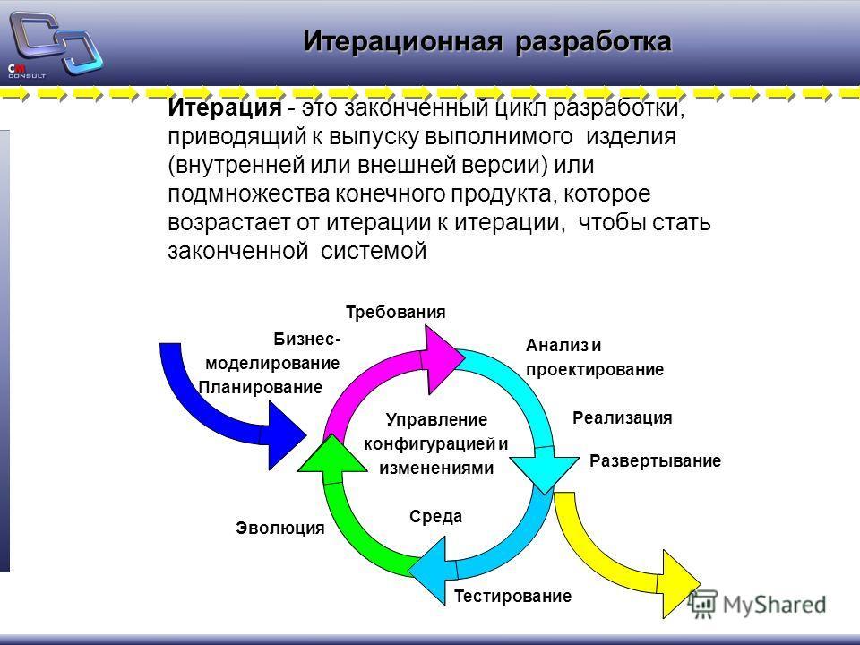 Итерационная разработка Итерация - это законченный цикл разработки, приводящий к выпуску выполнимого изделия (внутренней или внешней версии) или подмножества конечного продукта, которое возрастает от итерации к итерации, чтобы стать законченной систе