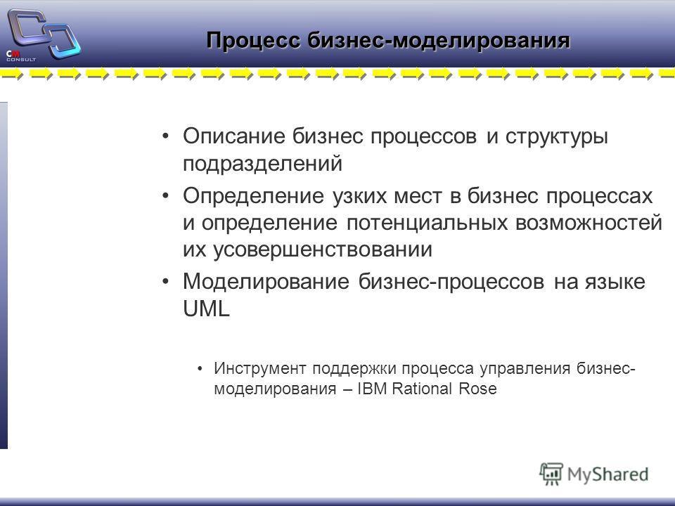 Процесс бизнес-моделирования Описание бизнес процессов и структуры подразделений Определение узких мест в бизнес процессах и определение потенциальных возможностей их усовершенствовании Моделирование бизнес-процессов на языке UML Инструмент поддержки