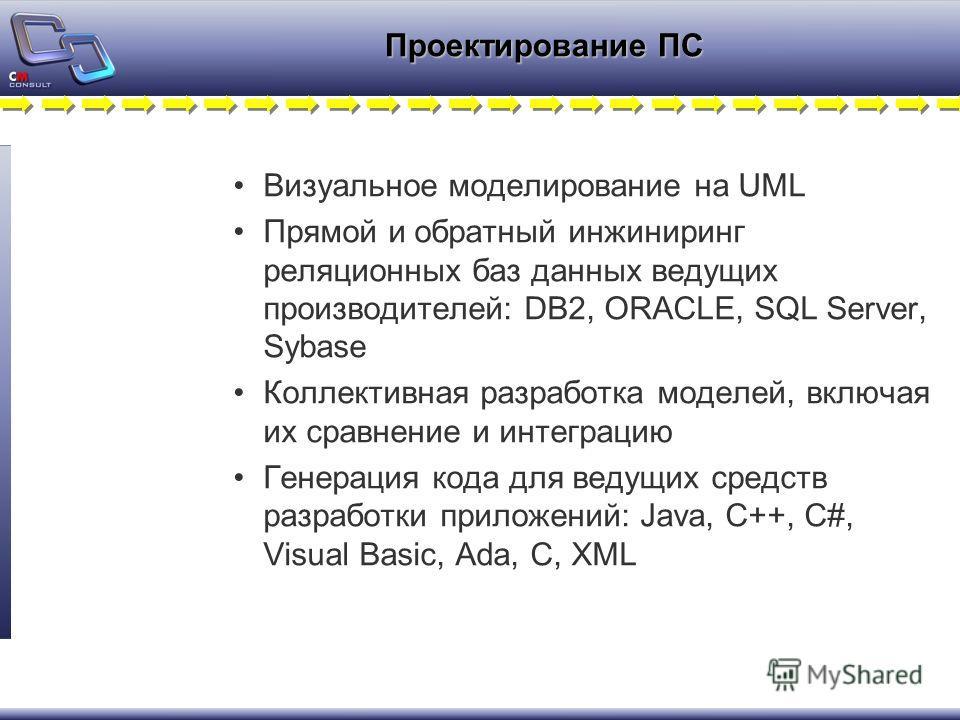 Проектирование ПС Визуальное моделирование на UML Прямой и обратный инжиниринг реляционных баз данных ведущих производителей: DB2, ORACLE, SQL Server, Sybase Коллективная разработка моделей, включая их сравнение и интеграцию Генерация кода для ведущи