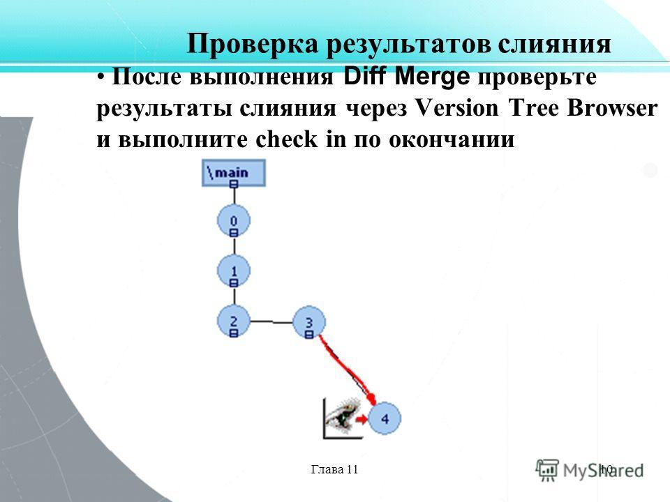 Глава 1110 Проверка результатов слияния После выполнения Diff Merge проверьте результаты слияния через Version Tree Browser и выполните check in по окончании